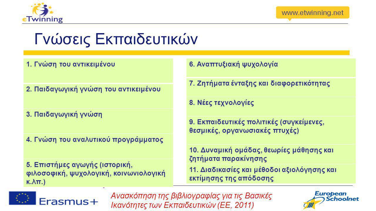Δεξιότητες Εκπαιδευτικών 1.Σχεδιασμός, διαχείριση και συντονισμός της διδασκαλίας 2.