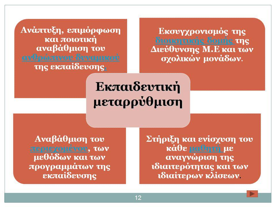 12 Ανάπτυξη, επιμόρφωση και ποιοτική αναβάθμιση του ανθρώπινου δυναμικού της εκπαίδευσης.