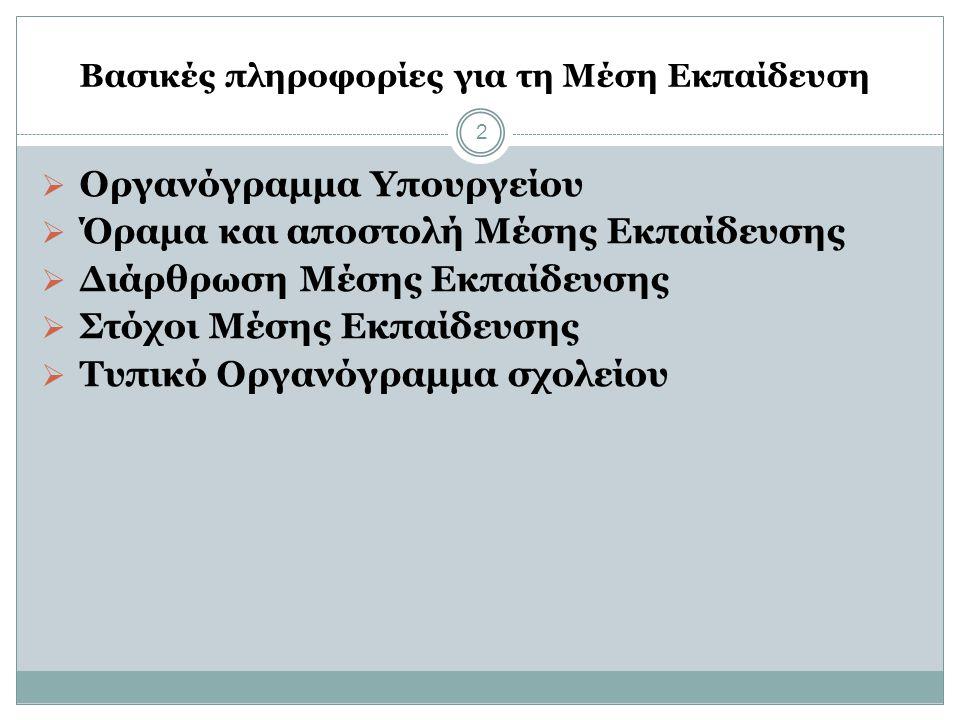 Βασικές πληροφορίες για τη Μέση Εκπαίδευση 2  Οργανόγραμμα Υπουργείου  Όραμα και αποστολή Μέσης Εκπαίδευσης  Διάρθρωση Μέσης Εκπαίδευσης  Στόχοι Μέσης Εκπαίδευσης  Τυπικό Οργανόγραμμα σχολείου