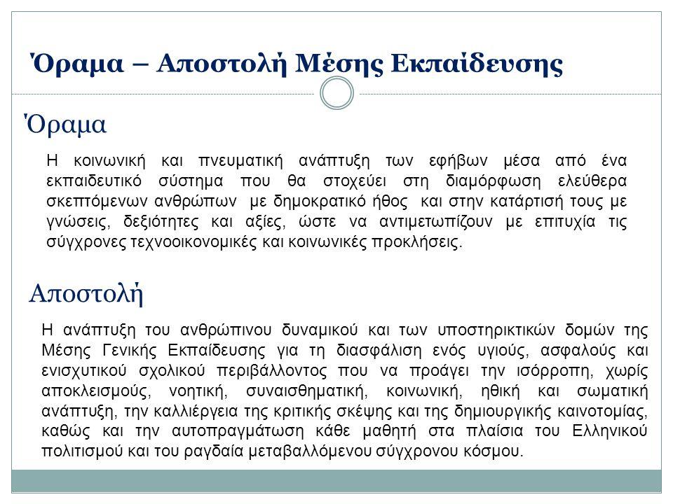 ΜΕΣΗ ΕΚΠΑΙΔΕΥΣΗ 5 ΓΥΜΝΑΣΙΟ (13-15 χρόνων) ΛΥΚΕΙΟ (16-18 χρόνων)  Ενιαίο Λύκειο  Τεχνική-Επαγγελματική Εκπαίδευση ΕΣΠΕΡΙΝΑ ΓΥΜΝΑΣΙΑ-ΛΥΚΕΙΑ ΕΣΠΕΡΙΝΕΣ ΤΕΧΝΙΚΕΣ ΣΧΟΛΕΣ * ΙΔΙΩΤΙΚΑ ΣΧΟΛΕΙΑ ΠΡΟΠΑΡΑΣΚΕΥΑΣΤΙΚΗ ΜΑΘΗΤΕΙΑ* (14-17 χρόνων) ΠΡΟΠΑΡΑΣΚΕΥΑΣΤΙΚΗ ΜΑΘΗΤΕΙΑ * (16-21 χρόνων) ΕΙΔΙΚΕΣ ΣΧΟΛΕΣ *