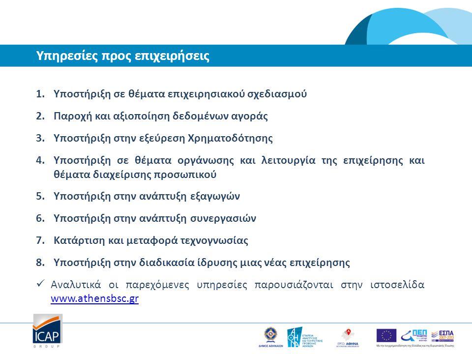 Υπηρεσίες προς επιχειρήσεις 1.Υποστήριξη σε θέματα επιχειρησιακού σχεδιασμού 2.Παροχή και αξιοποίηση δεδομένων αγοράς 3.Υποστήριξη στην εξεύρεση Χρημα