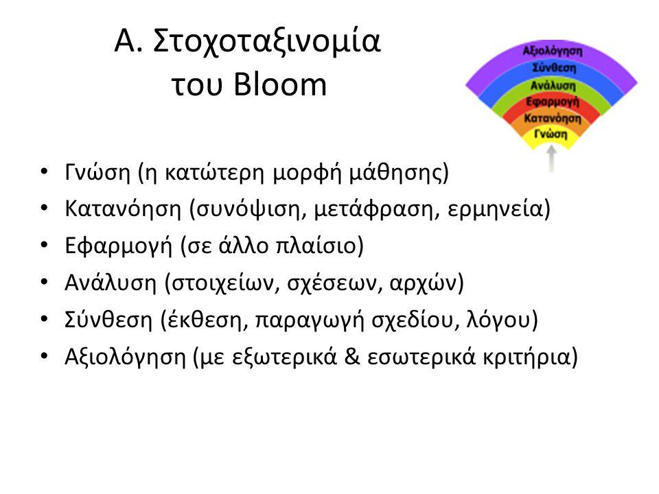 Α. Στοχοταξινομία του Bloom Γνώση (η κατώτερη μορφή μάθησης) Κατανόηση (συνόψιση, μετάφραση, ερμηνεία) Εφαρμογή (σε άλλο πλαίσιο) Ανάλυση (στοιχείων,