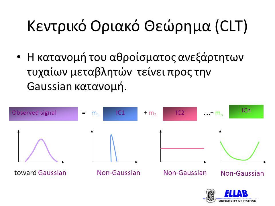 Κεντρικό Οριακό Θεώρημα (CLT) Η κατανομή του αθροίσματος ανεξάρτητων τυχαίων μεταβλητών τείνει προς την Gaussian κατανομή.