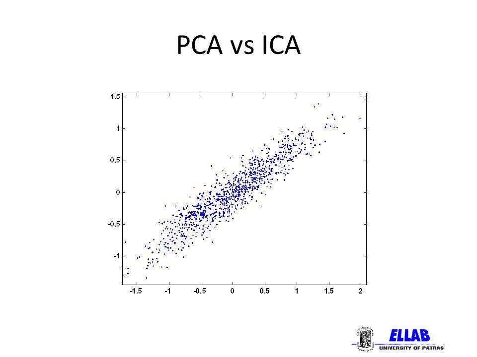 PCA vs ICA