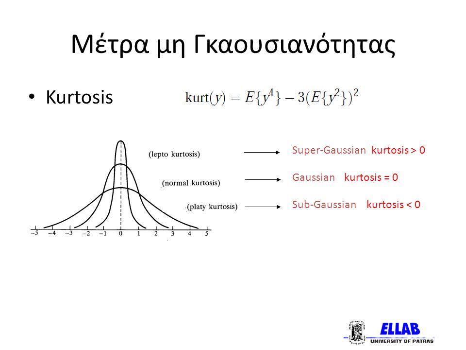 Μέτρα μη Γκαουσιανότητας Kurtosis Super-Gaussian kurtosis > 0 Gaussian kurtosis = 0 Sub-Gaussian kurtosis < 0
