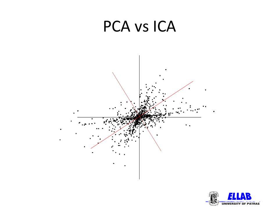 Εφαρμογές της ICA Τομογραφία - fMRI