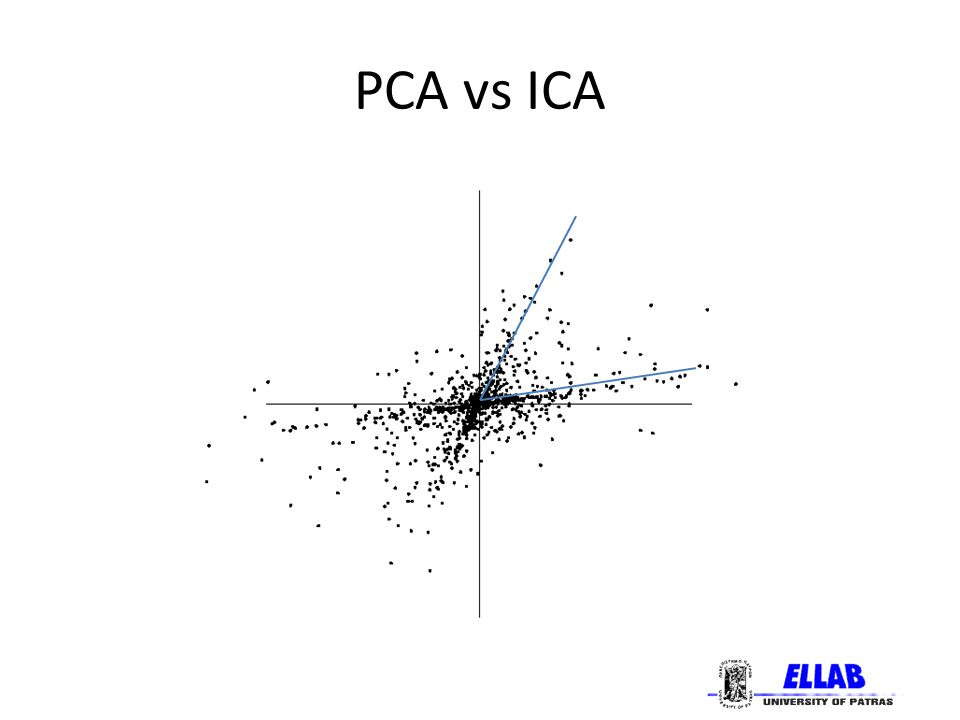 PCA ICA
