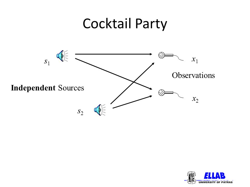 Cocktail Party Independent Sources Observations s1s1 s2s2 x1x1 x2x2
