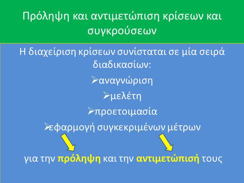 Το είδος των συγκρούσεων που καλείται το τμήμα ένταξης και ο/η εκπαιδευτικός ΕΑΕ να αντιμετωπίσουν στο πλαίσιο μια κρίσης Διαπροσωπική σύγκρουση μεταξύ συνομηλίκων μαθητών/τριών μεταξύ μαθητή/τριας και εκπαιδευτικού στη συνήθη τάξη φοίτησης Ενδοπροσωπική σύγκρουση όταν παρατηρείται δυσκολία προσαρμογής μαθητή/τριας σε περιβάλλον για το οποίο δεν έχει αποκτήσει τις κατάλληλες δεξιότητες Ατόμων και ομάδας (π.χ.