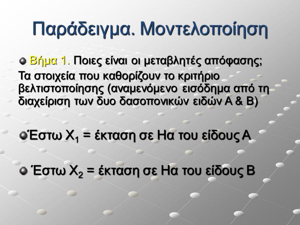 Παράδειγμα. Μοντελοποίηση Βήµα 1. Ποιες είναι οι μεταβλητές απόφασης; Βήµα 1. Ποιες είναι οι μεταβλητές απόφασης; Τα στοιχεία που καθορίζουν το κριτήρ
