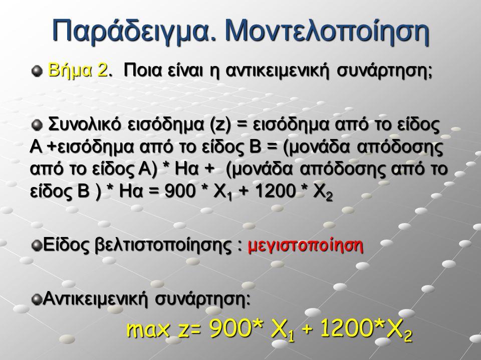 Παράδειγμα. Μοντελοποίηση Βήµα 2. Ποια είναι η αντικειμενική συνάρτηση; Βήµα 2. Ποια είναι η αντικειμενική συνάρτηση; Συνολικό εισόδημα (z) = εισόδημα