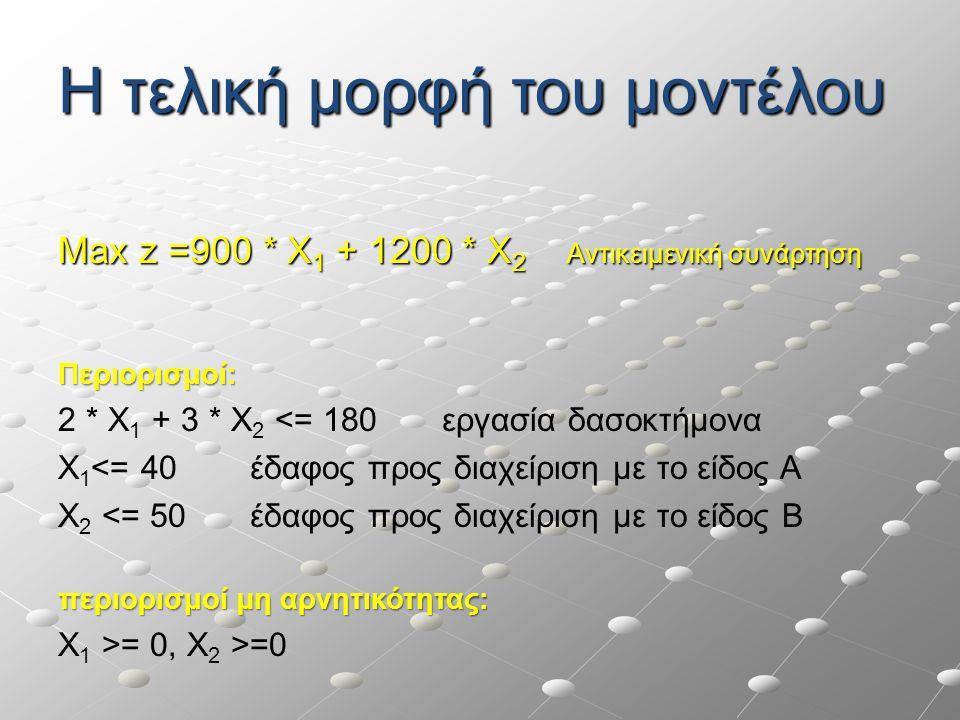 Η τελική μορφή του μοντέλου Max z =900 * Χ 1 + 1200 * Χ 2 Αντικειμενική συνάρτηση Περιορισμοί: 2 * Χ 1 + 3 * Χ 2 <= 180 εργασία δασοκτήμονα Χ 1 <= 40έ