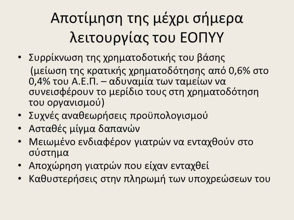 Αποτίμηση της μέχρι σήμερα λειτουργίας του ΕΟΠΥΥ Συρρίκνωση της χρηματοδοτικής του βάσης (μείωση της κρατικής χρηματοδότησης από 0,6% στο 0,4% του Α.Ε.Π.