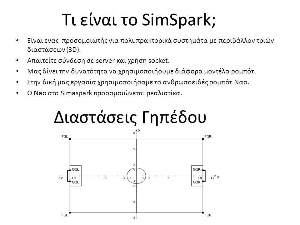 Τι είναι το SimSpark; Είναι ενας προσομοιωτής για πολυπρακτορικά συστημάτα με περιβάλλον τριών διαστάσεων (3D). Απαιτείτε σύνδεση σε server και χρήση