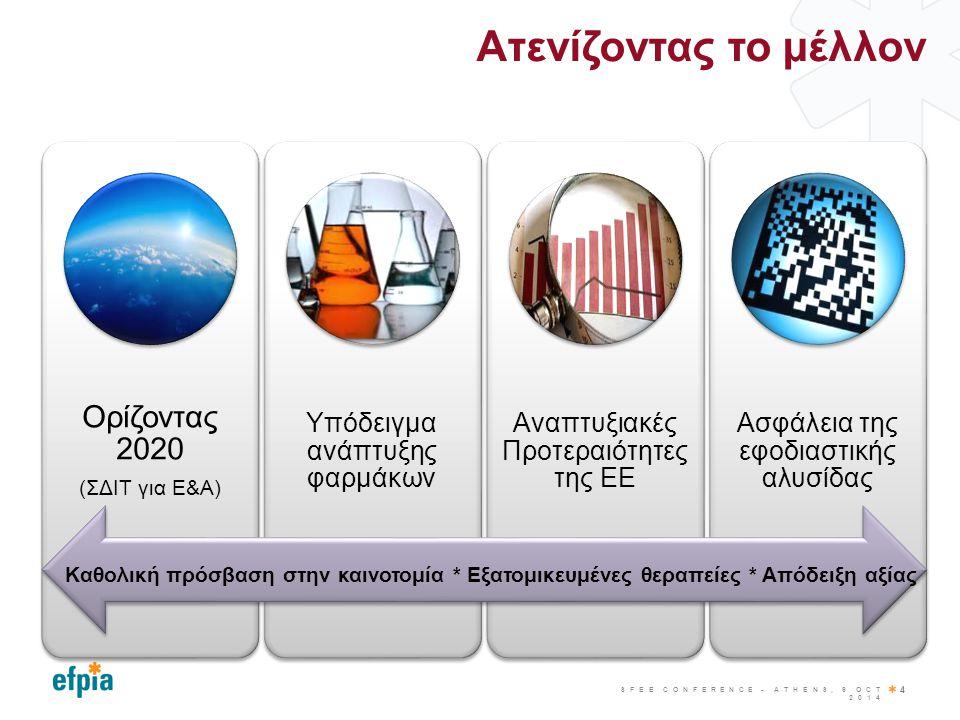 Ατενίζοντας το μέλλον 4 Ορίζοντας 2020 (ΣΔΙΤ για Ε&Α) Υπόδειγμα ανάπτυξης φαρμάκων Αναπτυξιακές Προτεραιότητες της ΕΕ Ασφάλεια της εφοδιαστικής αλυσίδ