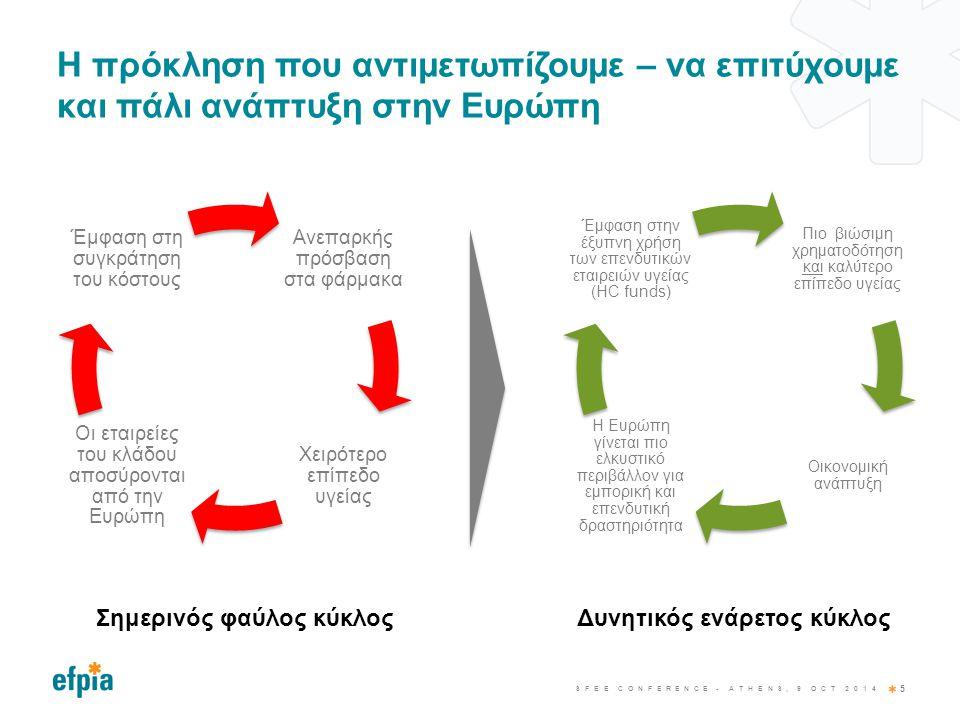 Η πρόκληση που αντιμετωπίζουμε – να επιτύχουμε και πάλι ανάπτυξη στην Ευρώπη Ανεπαρκής πρόσβαση στα φάρμακα Χειρότερο επίπεδο υγείας Οι εταιρείες του
