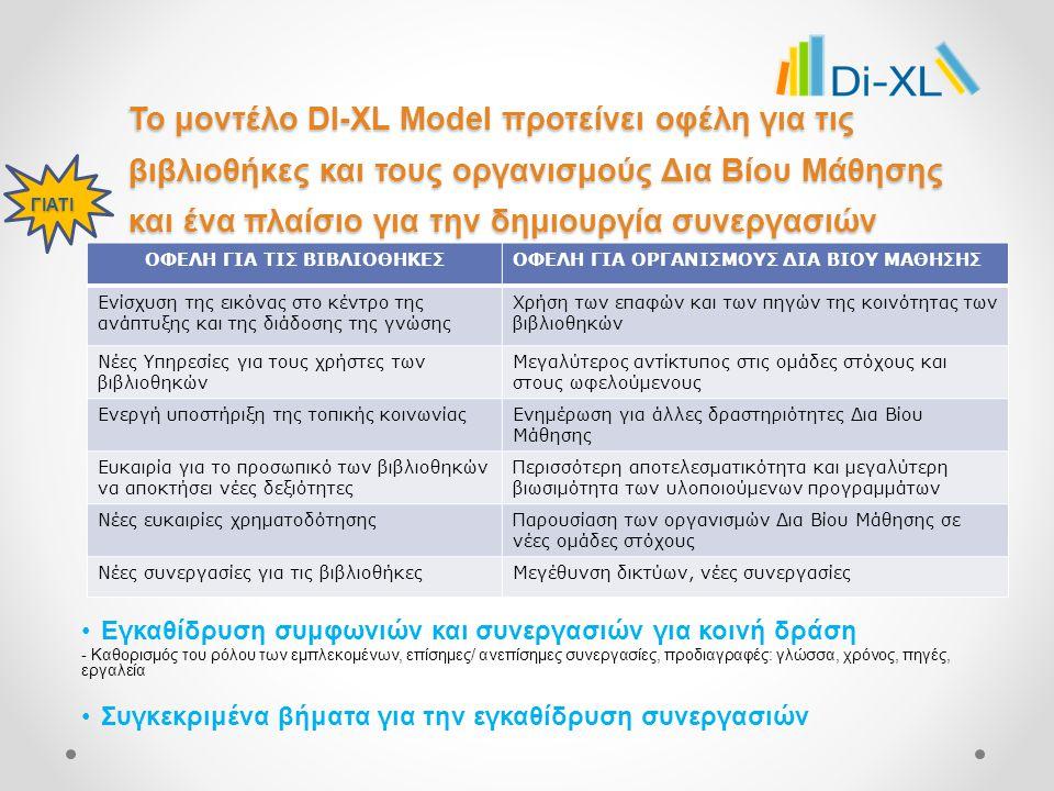 Το μοντέλο DI-XL Model προτείνει οφέλη για τις βιβλιοθήκες και τους οργανισμούς Δια Βίου Μάθησης και ένα πλαίσιο για την δημιουργία συνεργασιών Εγκαθίδρυση συμφωνιών και συνεργασιών για κοινή δράση - Καθορισμός του ρόλου των εμπλεκομένων, επίσημες/ ανεπίσημες συνεργασίες, προδιαγραφές: γλώσσα, χρόνος, πηγές, εργαλεία Συγκεκριμένα βήματα για την εγκαθίδρυση συνεργασιών ΓΙΑΤΙ ΟΦΕΛΗ ΓΙΑ ΤΙΣ ΒΙΒΛΙΟΘΗΚΕΣ ΟΦΕΛΗ ΓΙΑ ΟΡΓΑΝΙΣΜΟΥΣ ΔΙΑ ΒΙΟΥ ΜΑΘΗΣΗΣ Ενίσχυση της εικόνας στο κέντρο της ανάπτυξης και της διάδοσης της γνώσης Χρήση των επαφών και των πηγών της κοινότητας των βιβλιοθηκών Νέες Υπηρεσίες για τους χρήστες των βιβλιοθηκών Μεγαλύτερος αντίκτυπος στις ομάδες στόχους και στους ωφελούμενους Ενεργή υποστήριξη της τοπικής κοινωνίαςΕνημέρωση για άλλες δραστηριότητες Δια Βίου Μάθησης Ευκαιρία για το προσωπικό των βιβλιοθηκών να αποκτήσει νέες δεξιότητες Περισσότερη αποτελεσματικότητα και μεγαλύτερη βιωσιμότητα των υλοποιούμενων προγραμμάτων Νέες ευκαιρίες χρηματοδότησηςΠαρουσίαση των οργανισμών Δια Βίου Μάθησης σε νέες ομάδες στόχους Νέες συνεργασίες για τις βιβλιοθήκεςΜεγέθυνση δικτύων, νέες συνεργασίες