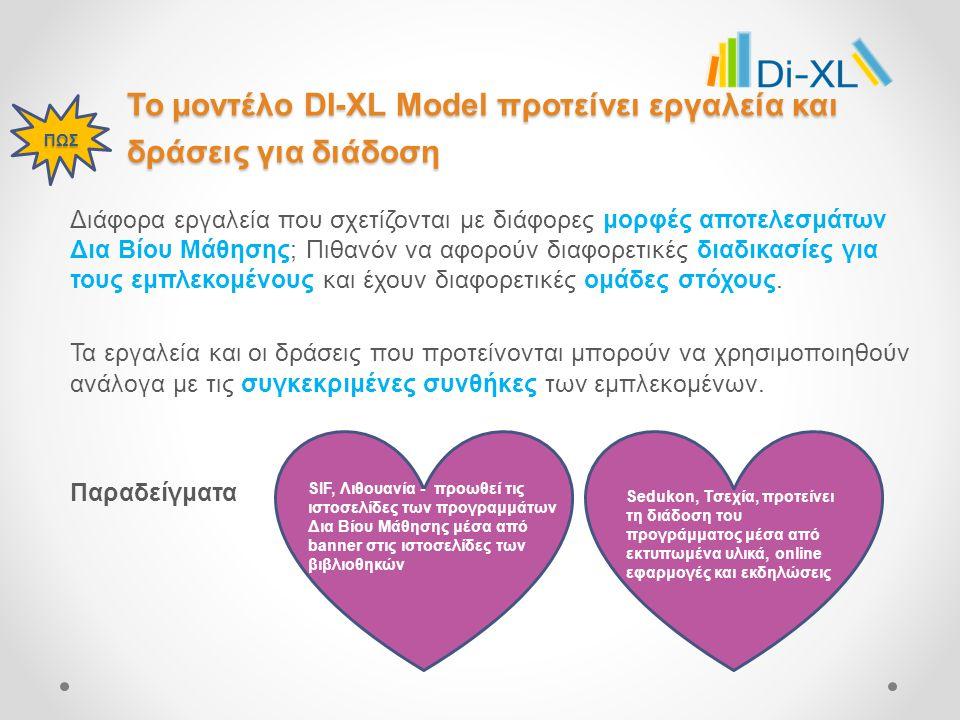 Το μοντέλο DI-XL Model προτείνει εργαλεία και δράσεις για διάδοση Διάφορα εργαλεία που σχετίζονται με διάφορες μορφές αποτελεσμάτων Δια Βίου Μάθησης; Πιθανόν να αφορούν διαφορετικές διαδικασίες για τους εμπλεκομένους και έχουν διαφορετικές ομάδες στόχους.