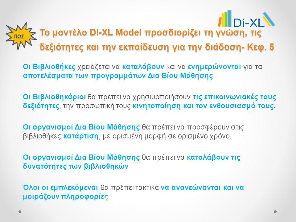Το μοντέλο DI-XL Model προσδιορίζει τη γνώση, τις δεξιότητες και την εκπαίδευση για την διάδοση- Κεφ.