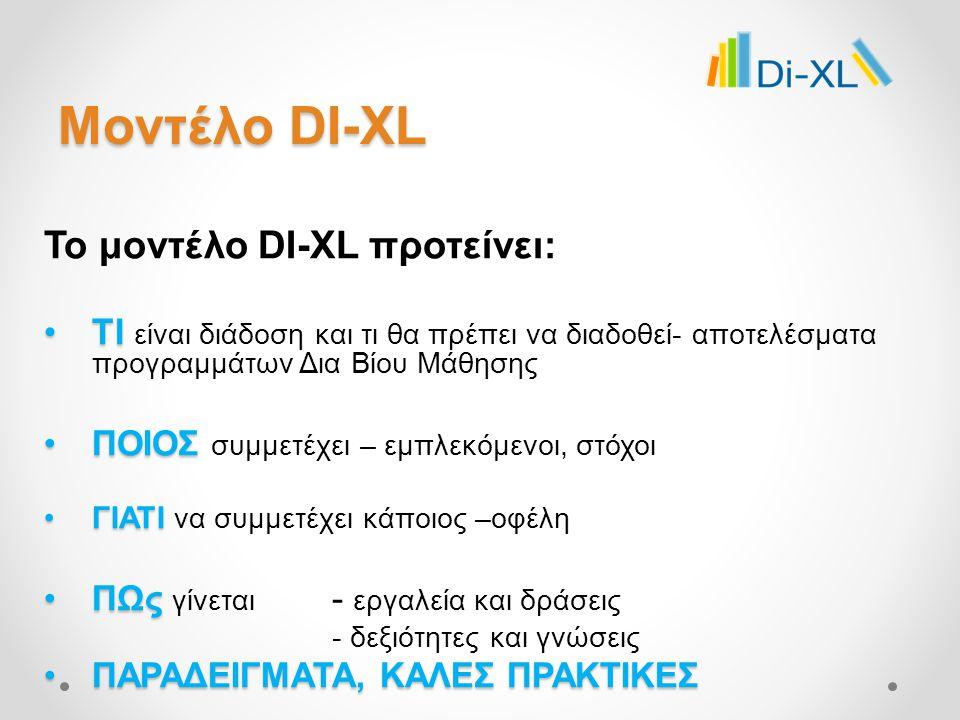 Μοντέλο DI-XL Το μοντέλο DI-XL προτείνει: ΤΙΤΙ είναι διάδοση και τι θα πρέπει να διαδοθεί- αποτελέσματα προγραμμάτων Δια Βίου Μάθησης ΠΟΙΟΣΠΟΙΟΣ συμμετέχει – εμπλεκόμενοι, στόχοι ΓΙΑΤΙΓΙΑΤΙ να συμμετέχει κάποιος –οφέλη ΠΩςΠΩς γίνεται - εργαλεία και δράσεις - δεξιότητες και γνώσεις ΠΑΡΑΔΕΙΓΜΑΤΑ, ΚΑΛΕΣ ΠΡΑΚΤΙΚΕΣΠΑΡΑΔΕΙΓΜΑΤΑ, ΚΑΛΕΣ ΠΡΑΚΤΙΚΕΣ