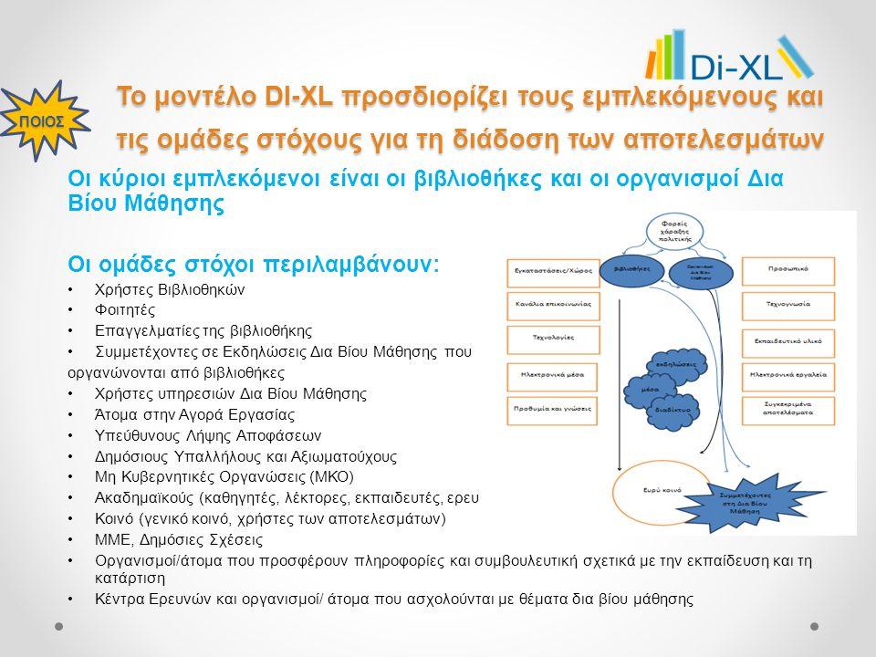 Το μοντέλο DI-XL προσδιορίζει τους εμπλεκόμενους και τις ομάδες στόχους για τη διάδοση των αποτελεσμάτων Οι κύριοι εμπλεκόμενοι είναι οι βιβλιοθήκες και οι οργανισμοί Δια Βίου Μάθησης Οι ομάδες στόχοι περιλαμβάνουν: Χρήστες Βιβλιοθηκών Φοιτητές Επαγγελματίες της βιβλιοθήκης Συμμετέχοντες σε Εκδηλώσεις Δια Βίου Μάθησης που οργανώνονται από βιβλιοθήκες Χρήστες υπηρεσιών Δια Βίου Μάθησης Άτομα στην Αγορά Εργασίας Υπεύθυνους Λήψης Αποφάσεων Δημόσιους Υπαλλήλους και Αξιωματούχους Μη Κυβερνητικές Οργανώσεις (ΜΚΟ) Ακαδημαϊκούς (καθηγητές, λέκτορες, εκπαιδευτές, ερευνητές) Κοινό (γενικό κοινό, χρήστες των αποτελεσμάτων) ΜΜΕ, Δημόσιες Σχέσεις Οργανισμοί/άτομα που προσφέρουν πληροφορίες και συμβουλευτική σχετικά με την εκπαίδευση και τη κατάρτιση Κέντρα Ερευνών και οργανισμοί/ άτομα που ασχολούνται με θέματα δια βίου μάθησης ΠΟΙΟΣ