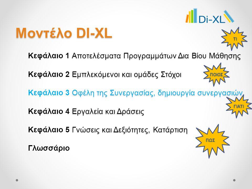 Μοντέλο DI-XL Αποτελέσματα Προγραμμάτων Δια Βίου Μάθησης Κεφάλαιο 1 Αποτελέσματα Προγραμμάτων Δια Βίου Μάθησης Εμπλεκόμενοι και ομάδες Στόχοι Κεφάλαιο 2 Εμπλεκόμενοι και ομάδες Στόχοι Οφέλη της Συνεργασίας, δημιουργία συνεργασιών Κεφάλαιο 3 Οφέλη της Συνεργασίας, δημιουργία συνεργασιών Εργαλεία και Δράσεις Κεφάλαιο 4 Εργαλεία και Δράσεις Γνώσεις και Δεξιότητες, Κατάρτιση Κεφάλαιο 5 Γνώσεις και Δεξιότητες, Κατάρτιση Γλωσσάριο ΠΟΙΟΣ ΓΙΑΤΙ ΠΩΣ ΤΙ