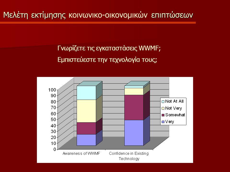 Γνωρίζετε τις εγκαταστάσεις WWMF; Εμπιστεύεστε την τεχνολογία τους; Μελέτη εκτίμησης επιπτώσεων Μελέτη εκτίμησης κοινωνικο-οικονομικών επιπτώσεων