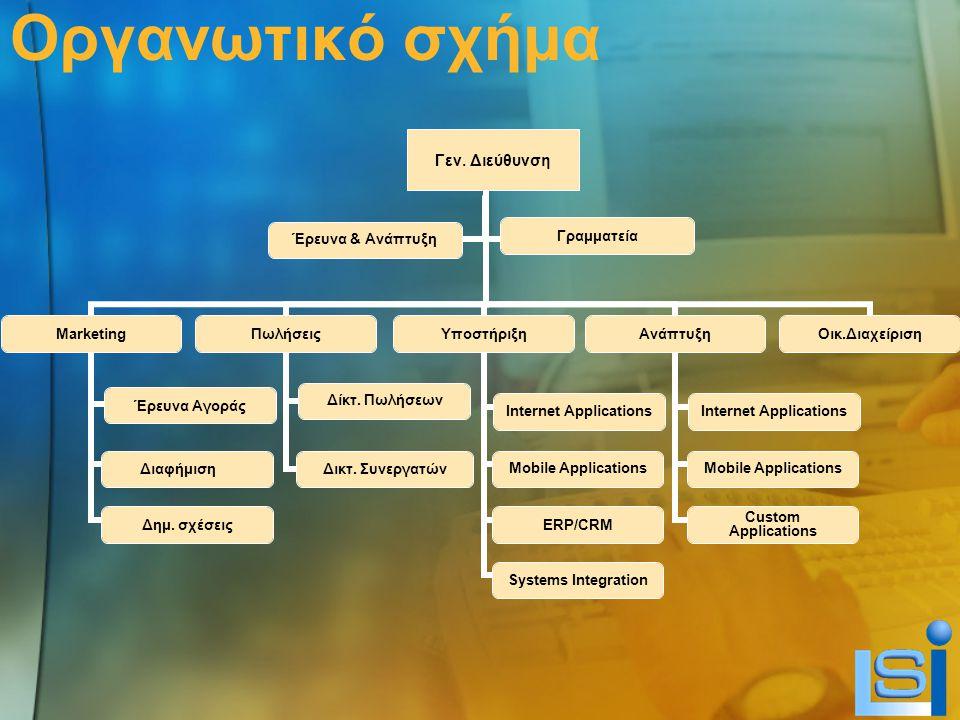 Οργανωτικό σχήμα Γεν. Διεύθυνση Marketing Έρευνα Αγοράς Διαφήμιση Δημ.