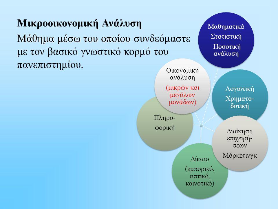 Μικροοικονομική Ανάλυση Μάθημα μέσω του οποίου Μάθημα μέσω του οποίου συνδεόμαστε με τον βασικό γνωστικό κορμό του πανεπιστημίου.