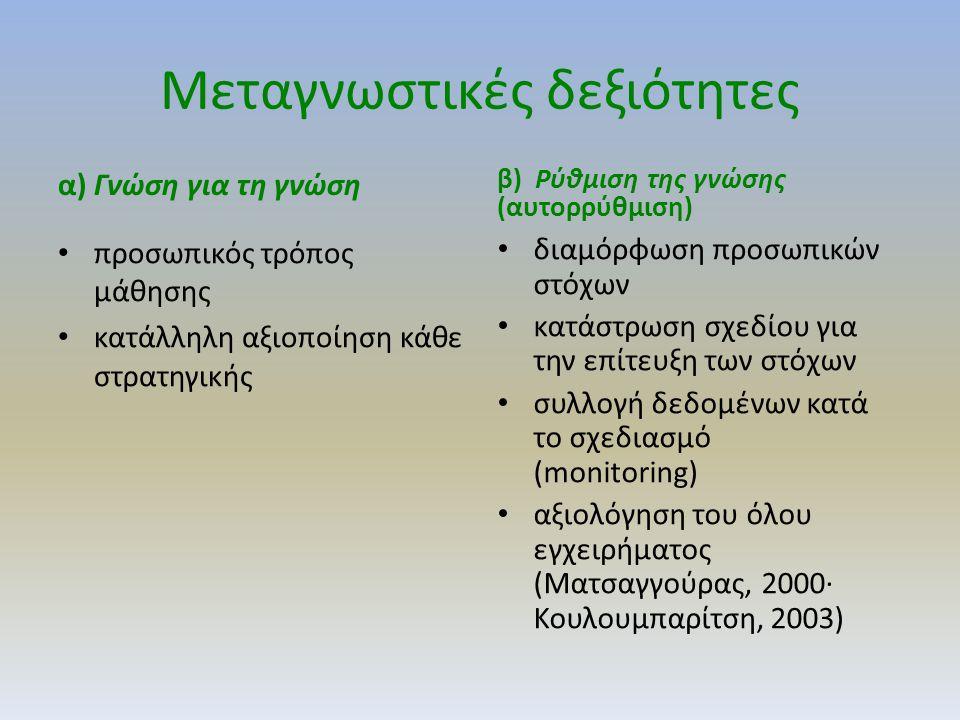 Μεταγνωστικές δεξιότητες α) Γνώση για τη γνώση προσωπικός τρόπος μάθησης κατάλληλη αξιοποίηση κάθε στρατηγικής β) Ρύθμιση της γνώσης (αυτορρύθμιση) διαμόρφωση προσωπικών στόχων κατάστρωση σχεδίου για την επίτευξη των στόχων συλλογή δεδομένων κατά το σχεδιασμό (monitoring) αξιολόγηση του όλου εγχειρήματος (Ματσαγγούρας, 2000· Κουλουμπαρίτση, 2003)