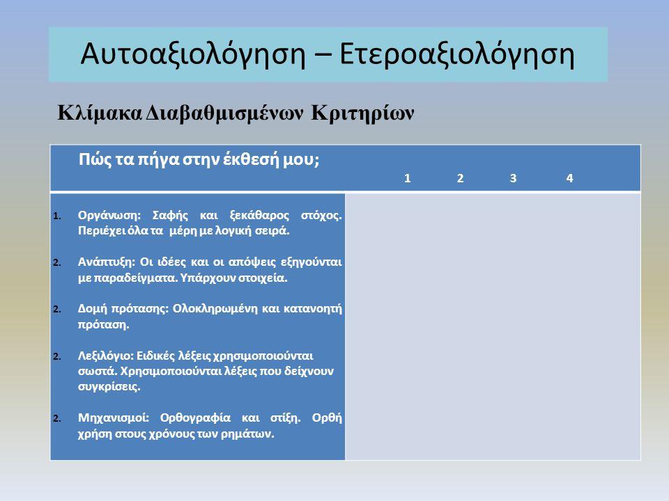 Η Παιδαγωγική Σημασία της Κλίμακας Διαβαθμισμένων Κριτηρίων 1.Η διαδικασία σύνθεσης της κλίμακας διαβαθμισμένων κριτηρίων αποτελεί την κατ' εξοχήν δραστηριότητα στοχασμού.