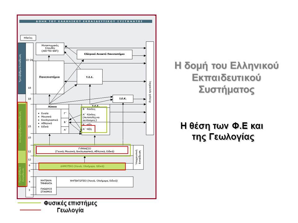 Η δομή του Ελληνικού Εκπαιδευτικού Συστήματος Η θέση των Φ.Ε και της Γεωλογίας της Γεωλογίας Φυσικές επιστήμες Γεωλογία