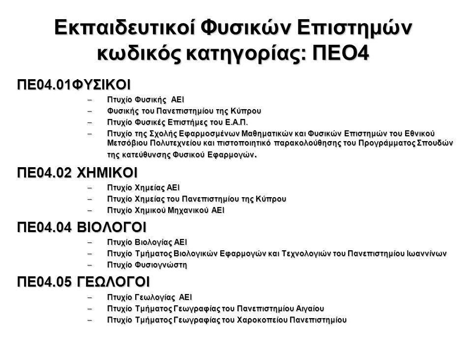 Εκπαιδευτικοί Φυσικών Επιστημών κωδικός κατηγορίας: ΠΕΟ4 ΠΕ04.01ΦΥΣΙΚΟΙ –Πτυχίο Φυσικής ΑΕΙ –Φυσικής του Πανεπιστημίου της Κύπρου –Πτυχίο Φυσικές Επιστήμες του Ε.Α.Π.