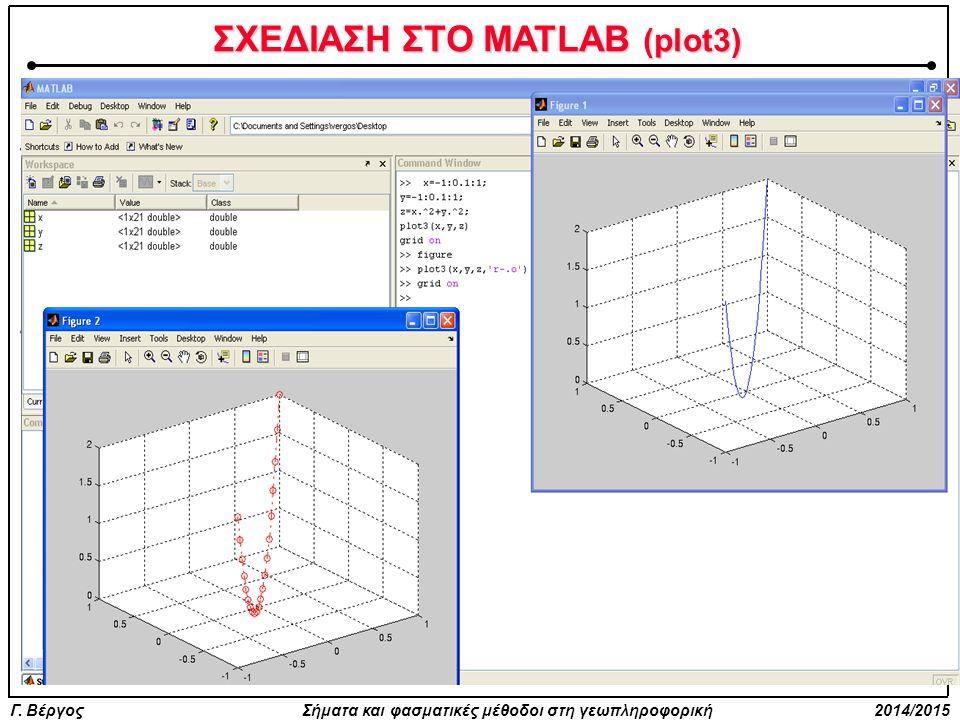 Γ. Βέργος Σήματα και φασματικές μέθοδοι στη γεωπληροφορική 2014/2015 Η εντολή plot3, όπως και οι επόμενες που θα παρουσιαστούν, δημιουργεί 3D διαγράμμ