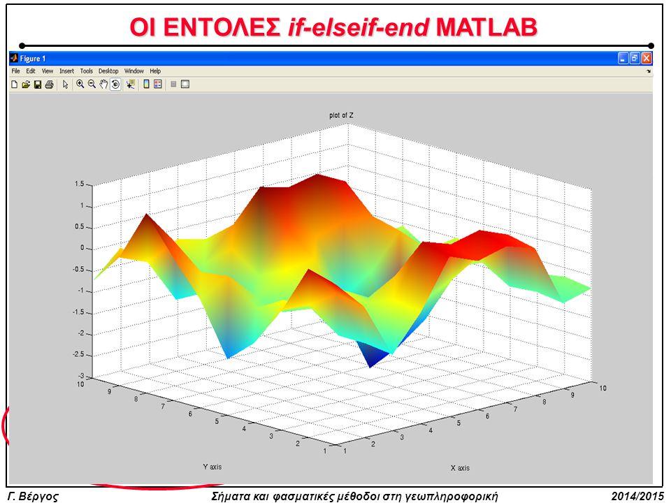 Γ. Βέργος Σήματα και φασματικές μέθοδοι στη γεωπληροφορική 2014/2015 ΟΙ ΕΝΤΟΛΕΣ if-elseif-end MATLAB Στο MATLAB, όπως και σε άλλες γλώσσες προγραμματι