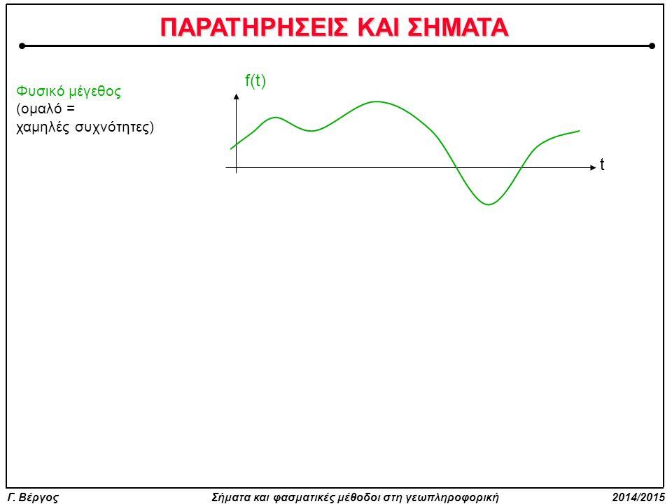 Γ. Βέργος Σήματα και φασματικές μέθοδοι στη γεωπληροφορική 2014/2015 t f(t) Φυσικό μέγεθος (ομαλό = χαμηλές συχνότητες) ΠΑΡΑΤΗΡΗΣΕΙΣ ΚΑΙ ΣΗΜΑΤΑ