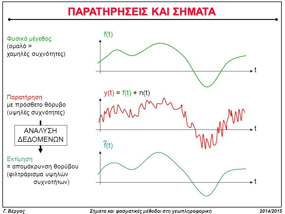 Γ. Βέργος Σήματα και φασματικές μέθοδοι στη γεωπληροφορική 2014/2015 t f(t) Φυσικό μέγεθος (ομαλό = χαμηλές συχνότητες) t y(t) = f(t) + n(t) Παρατήρησ