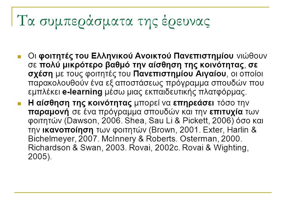 Τα συμπεράσματα της έρευνας Οι φοιτητές του Ελληνικού Ανοικτού Πανεπιστημίου νιώθουν σε πολύ μικρότερο βαθμό την αίσθηση της κοινότητας, σε σχέση με τ