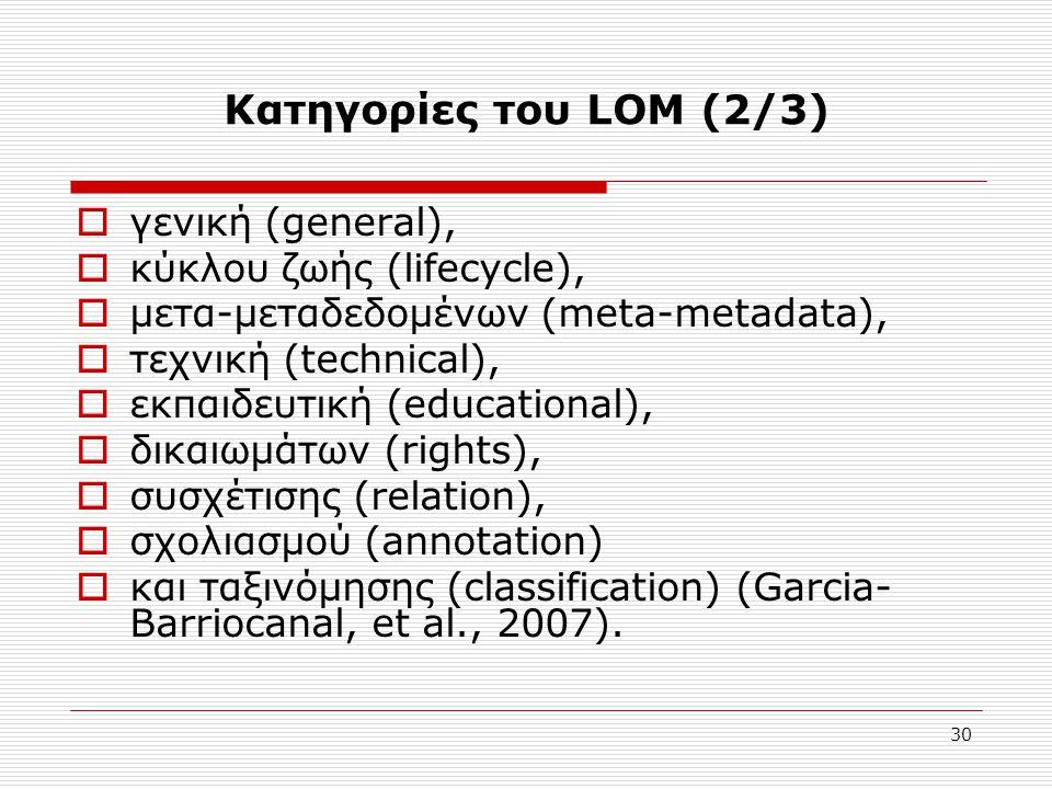 30 Κατηγορίες του LOM (2/3)  γενική (general),  κύκλου ζωής (lifecycle),  μετα-μεταδεδομένων (meta-metadata),  τεχνική (technical),  εκπαιδευτική (educational),  δικαιωμάτων (rights),  συσχέτισης (relation),  σχολιασμού (annotation)  και ταξινόμησης (classification) (Garcia- Barriocanal, et al., 2007).