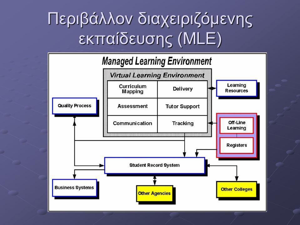 Περιβάλλον διαχειριζόμενης εκπαίδευσης (MLΕ)