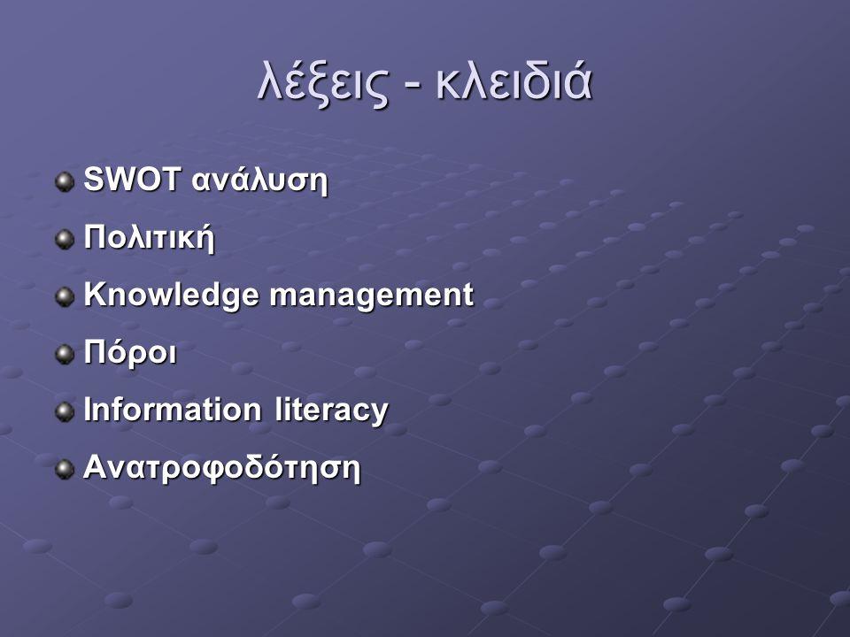 λέξεις - κλειδιά SWOT ανάλυση Πολιτική Knowledge management Πόροι Information literacy Ανατροφοδότηση