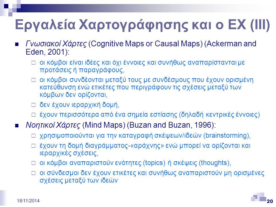 20 18/11/2014 Εργαλεία Χαρτογράφησης και ο ΕΧ (ΙΙΙ) Γνωσιακοί Χάρτες (Cognitive Maps or Causal Maps) (Ackerman and Eden, 2001):  οι κόμβοι είναι ιδέε