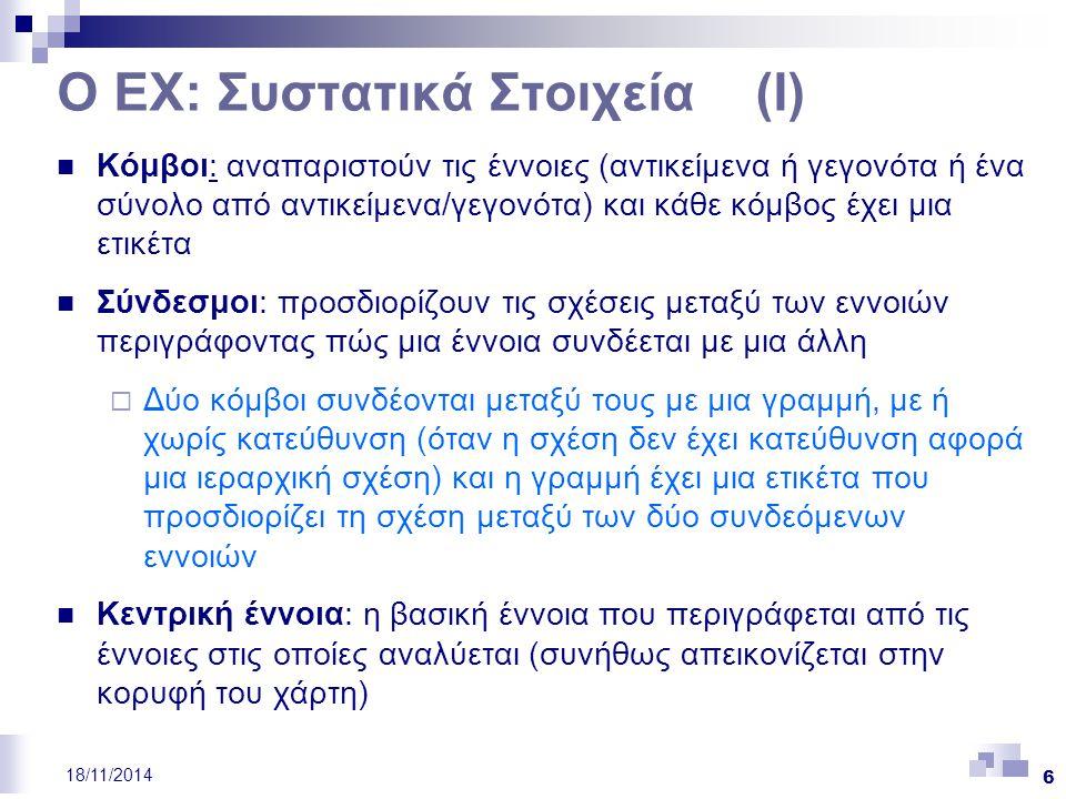 6 18/11/2014 Ο ΕΧ: Συστατικά Στοιχεία (Ι) Κόμβοι: αναπαριστούν τις έννοιες (αντικείμενα ή γεγονότα ή ένα σύνολο από αντικείμενα/γεγονότα) και κάθε κόμ
