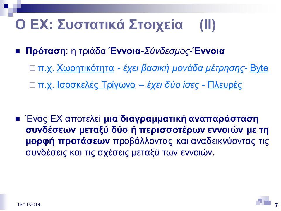 7 18/11/2014 Ο ΕΧ: Συστατικά Στοιχεία (ΙΙ) Πρόταση: η τριάδα Έννοια-Σύνδεσμος-Έννοια  π.χ. Χωρητικότητα - έχει βασική μονάδα μέτρησης- Byte  π.χ. Ισ
