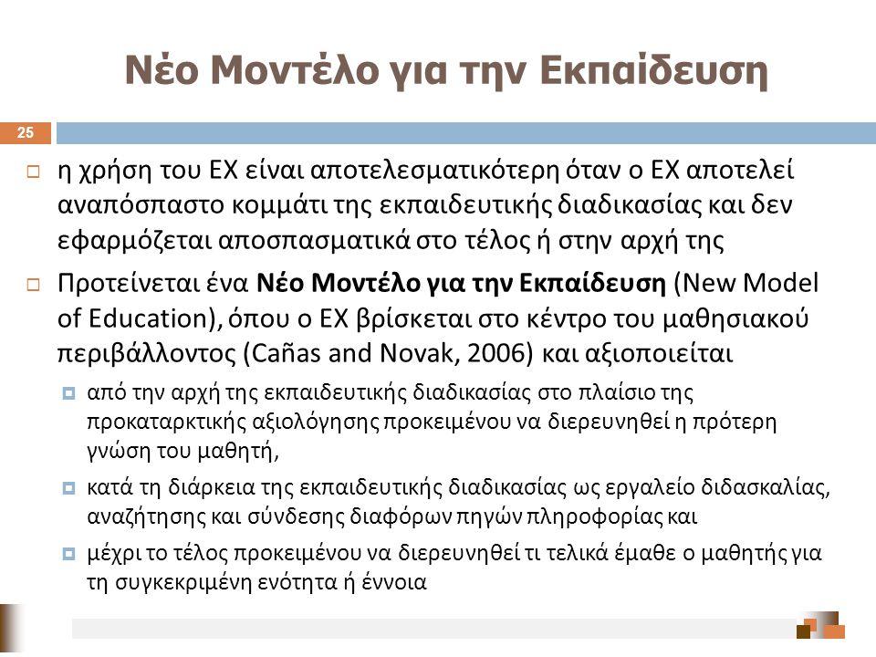 Νέο Μοντέλο για την Εκπαίδευση  η χρήση του ΕΧ είναι αποτελεσματικότερη όταν ο ΕΧ αποτελεί αναπόσπαστο κομμάτι της εκπαιδευτικής διαδικασίας και δεν