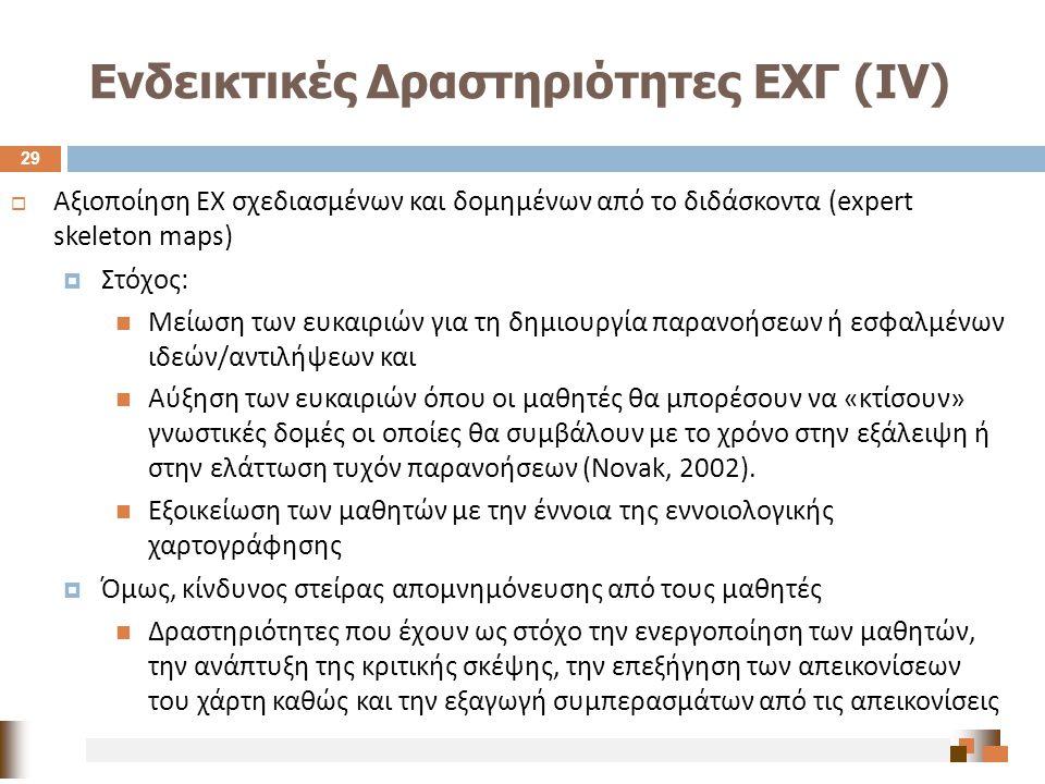 Ενδεικτικές Δραστηριότητες ΕΧΓ (ΙV)  Αξιοποίηση ΕΧ σχεδιασμένων και δομημένων από το διδάσκοντα ( expert skeleton maps )  Στόχος : Μείωση των ευκαιρ