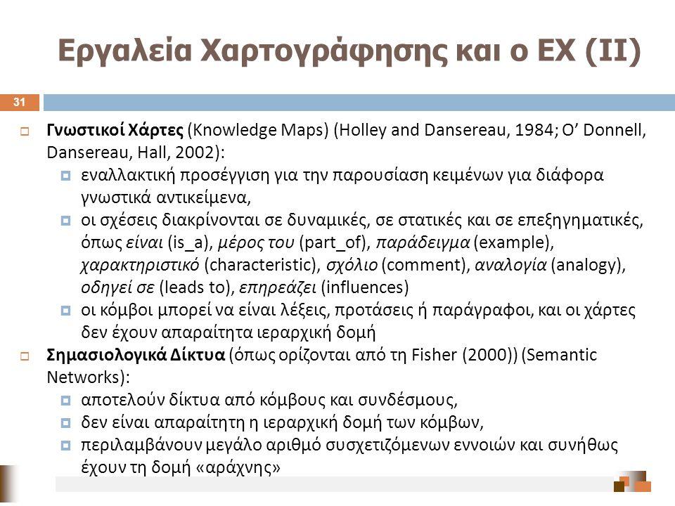 Εργαλεία Χαρτογράφησης και ο ΕΧ (ΙΙ)  Γνωστικοί Χάρτες ( Knowledge Maps ) ( Holley and Dansereau, 1984; O ' Donnell, Dansereau, Hall, 2002):  εναλλα