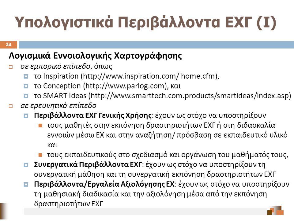 Υπολογιστικά Περιβάλλοντα ΕΧΓ (Ι) Λογισμικά Εννοιολογικής Χαρτογράφησης  σε εμπορικό επίπεδο, όπως  το Inspiration (http://www.inspiration.com/ home