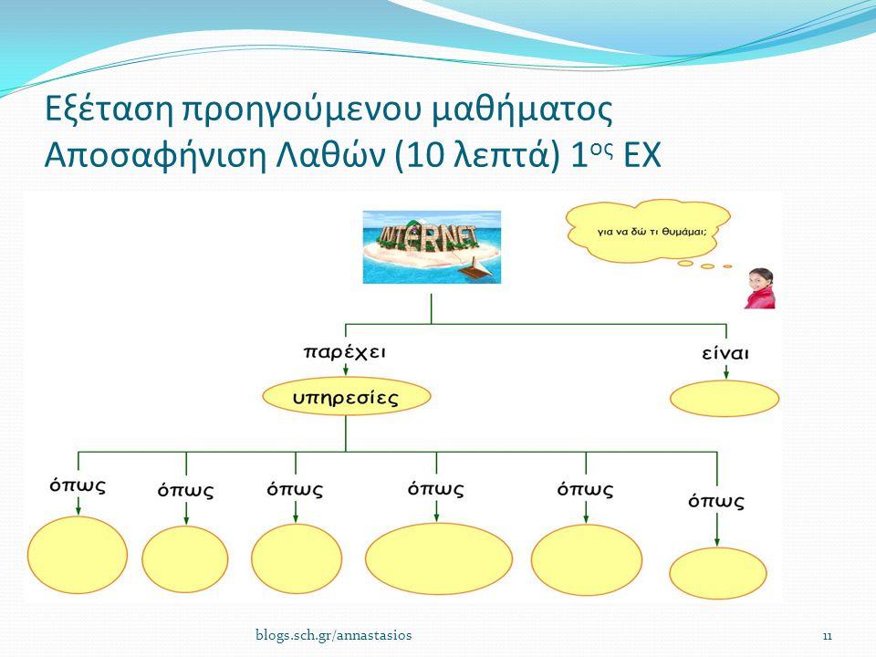 Εξέταση προηγούμενου μαθήματος Αποσαφήνιση Λαθών (10 λεπτά) 1 ος ΕΧ 11blogs.sch.gr/annastasios