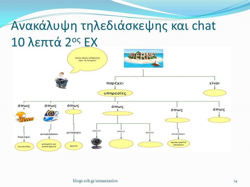 Ανακάλυψη τηλεδιάσκεψης και chat 10 λεπτά 2 ος ΕΧ 14blogs.sch.gr/annastasios
